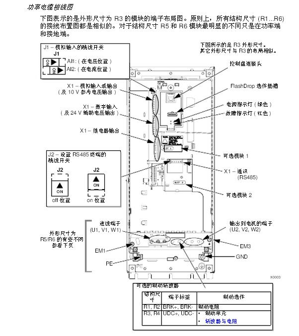 产品展示 abb变频器  产品特点: 助手型控制盘11kw以下标配制动斩波器