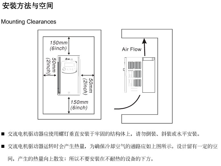 台达变频器vfd-s系列安装方法与空间